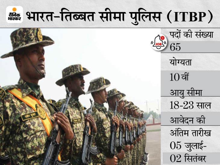 भारत-तिब्बत सीमा पुलिस ने कांस्टेबल के पदों पर निकाली भर्ती, 05 जुलाई से शुरू होगी एप्लीकेशन प्रोसेस|करिअर,Career - Dainik Bhaskar