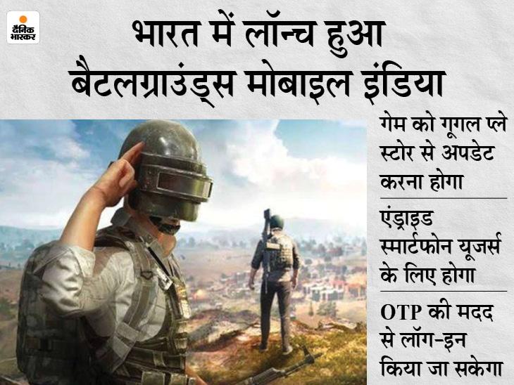 1 करोड़ यूजर्स कर चुके हैं डाउनलोड, कंपनी ने कहा- गेम खेलने वाले यूजर्स 19 अगस्त तक पा सकेंगे रिवॉर्ड पॉइंट|टेक & ऑटो,Tech & Auto - Dainik Bhaskar