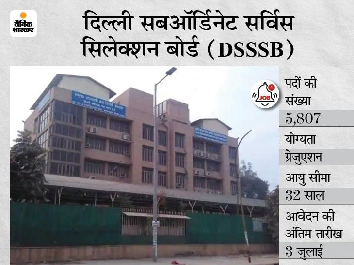 DSSSB ने ट्रेंड ग्रेजुएट्स टीचर के 5807 पदों पर भर्ती के लिए बढ़ाई आवेदन की तारीख, अब 10 जुलाई तक करें अप्लाई|करिअर,Career - Dainik Bhaskar