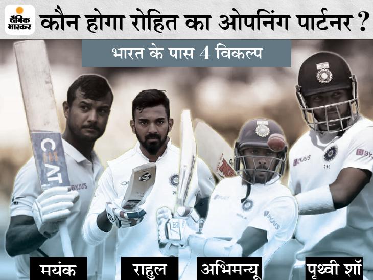 रिपोर्ट में दावा- टीम इंडिया शुभमन के रिप्लेसमेंट के तौर पर शॉ को टीम में शामिल करना चाहती है; हॉग ने भी किया समर्थन|क्रिकेट,Cricket - Dainik Bhaskar