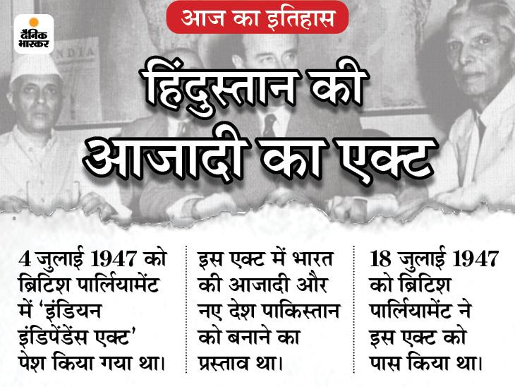 ब्रिटेन की संसद में पेश हुआ था भारत की आजादी का एक्ट, 14 दिन बाद पास हुआ और 42 दिन बाद मिली देश को आजादी|देश,National - Dainik Bhaskar