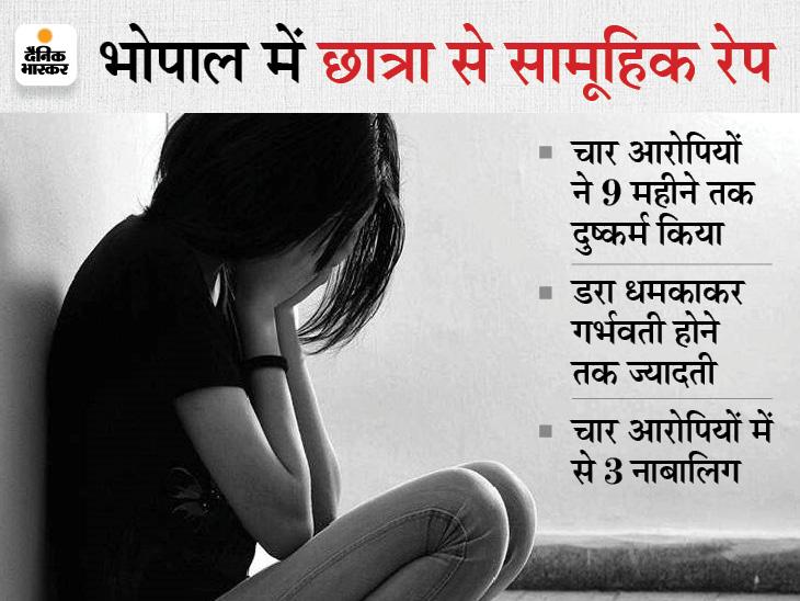 आंगनबाड़ी केंद्र में 9वीं की छात्रा से उसके 3 क्लासमेट और एक युवक ने दुष्कर्म किया; बदनाम करने की धमकी देकर डराया, पीटा भी|भोपाल,Bhopal - Dainik Bhaskar