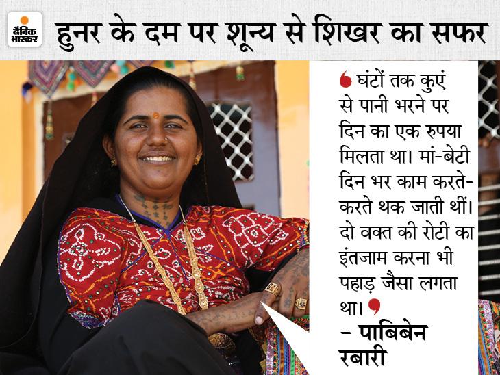 5 साल की थीं तो पिता का साथ छूटा, मजदूरी की, लोगों के घर में झाड़ू-पोंछा किया; आज सालाना 30 लाख का बिजनेस, 40 देशों में मार्केटिंग DB ओरिजिनल,DB Original - Dainik Bhaskar