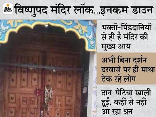 गया के विष्णुपद मंदिर की व्यवस्थाओं पर रोज 8000 रुपए खर्च होते हैं, लेकिन लॉकडाउन के चलते इनकम नहीं; पंडे भी परेशान|बिहार,Bihar - Dainik Bhaskar