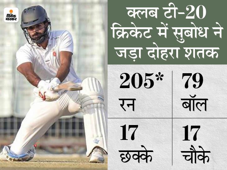 दिल्ली के सुबोध भाटी 200+ रन बनाने वाले दुनिया के पहले बल्लेबाज बने, गेल 175 रन के साथ दूसरे नंबर पर क्रिकेट,Cricket - Dainik Bhaskar