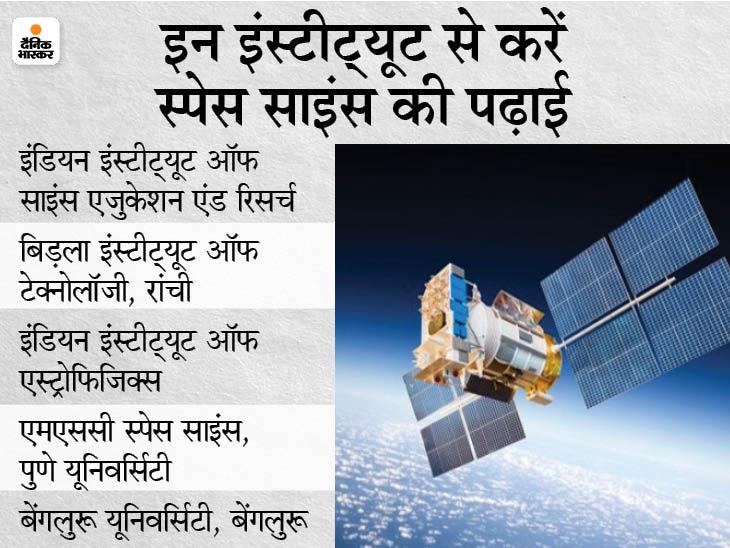 स्पेस की रहस्यमयी दुनिया में है इंस्ट्रेस्ट तो एस्ट्रोनॉमी में बनाएं करियर, देश- विदेश में मिलेंगे नौकरी के कई अवसर|करिअर,Career - Dainik Bhaskar