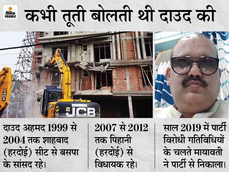 BSP से निकाले गए पूर्व सांसद ने लखनऊ में खड़ी की थी 5 मंजिला आलीशान इमारत, प्रशासन ने कुछ नहीं छोड़ा; देखें VIDEO|लखनऊ,Lucknow - Dainik Bhaskar