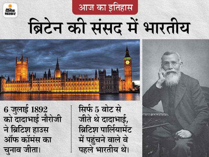 129 साल पहले ब्रिटेन ने पहली बार किसी भारतीय को सांसद चुना, दादाभाई नौरोजी ने ब्रिटिश संसद में भारत की आजादी की आवाज उठाई|देश,National - Dainik Bhaskar