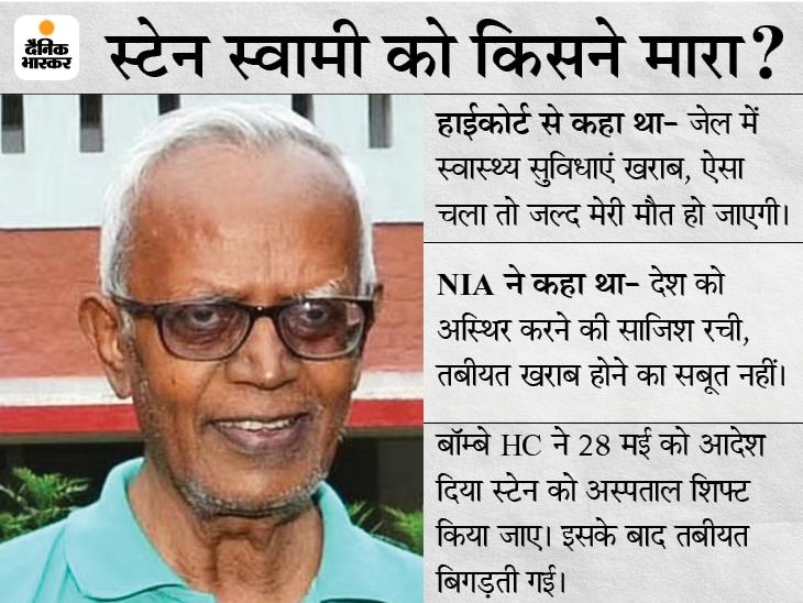 भीमा कोरेगांव केस में 8 महीने पहले जेल भेजे गए स्टेन स्वामी का अस्पताल में निधन, कोर्ट को बता चुके थे मौत का डर|महाराष्ट्र,Maharashtra - Dainik Bhaskar