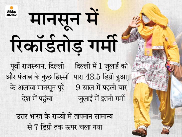 मानसून 10 जुलाई तक राजस्थान, पंजाब समेत उत्तर भारत के बाकी हिस्सों में छाएगा, दिल्ली में 15 साल में सबसे लेट|देश,National - Dainik Bhaskar