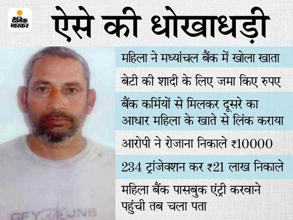 मुख्य आरोपी राजेश पाण्डेय और उसके कारनामे।