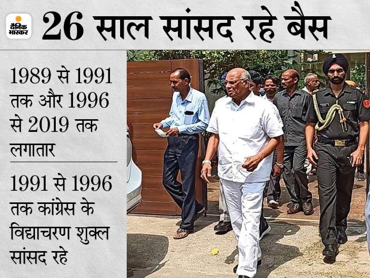7 बार रायपुर के सांसद रहे रमेश बैस पड़ोसी राज्य के राज्यपाल होंगे; छग की राजनीति पर असर के सवाल पर बोले- भविष्य कोई नहीं जानता|रायपुर,Raipur - Dainik Bhaskar