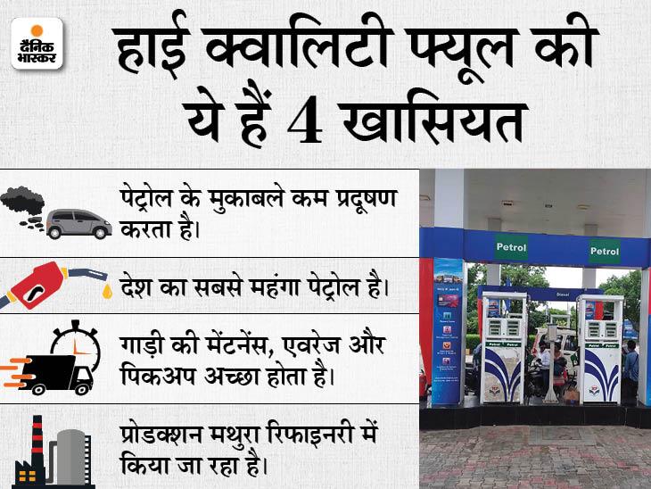 145 रुपए प्रति लीटर तक होगी कीमत, 16 हजार लीटर की पहली खेप पहुंची; इसकी खूबियां जानकर हैरान हो जाएंगे|कानपुर,Kanpur - Dainik Bhaskar