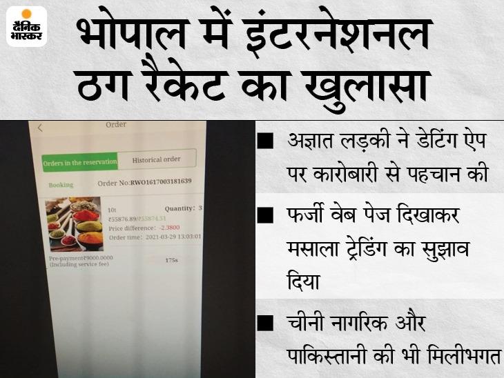डेटिंग एप पर बिजनेस का आइडिया दिया, कारोबारी से 1 करोड़ ठगे और पाकिस्तान भेजे; दो महीने में 50 करोड़ का ट्रांजेक्शन, 4 गिरफ्तार|मध्य प्रदेश,Madhya Pradesh - Dainik Bhaskar