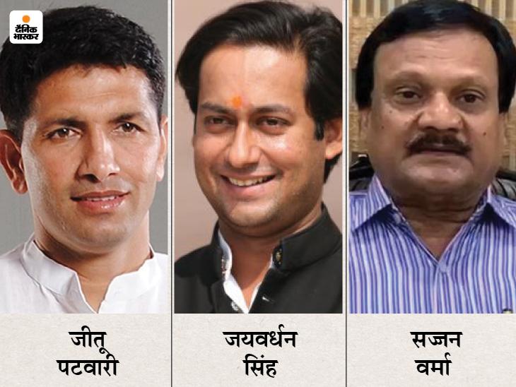 सोशल मीडिया यूजर्स से पूछा- कमलनाथ की जगह पटवारी, जयवर्धन, सज्जन में से कांग्रेस प्रदेशाध्यक्ष कौन? सबसे ज्यादा जीतू को 60% वोट|मध्य प्रदेश,Madhya Pradesh - Dainik Bhaskar