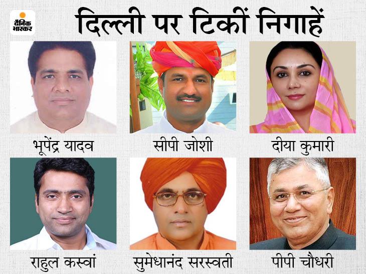 ये छह हैं दावेदार, दो पहले से दिल्ली में मौजूद; अभी किसी के पास नहीं आया फोन|जयपुर,Jaipur - Dainik Bhaskar