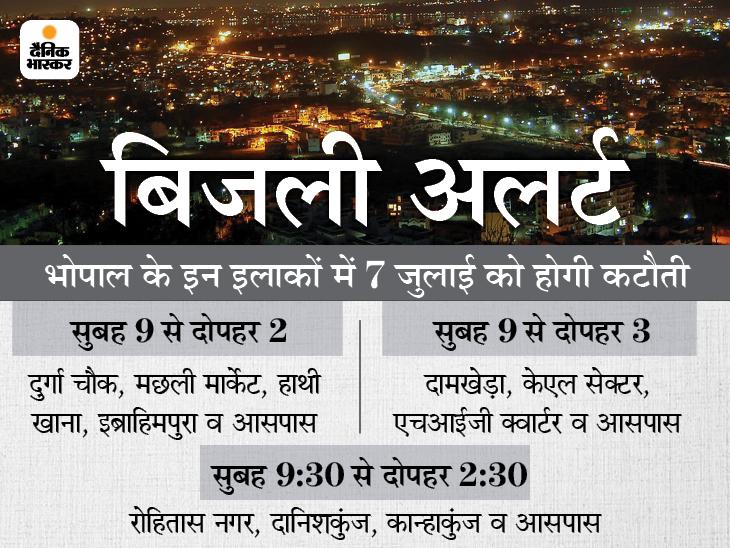 दानिशकुंज, कान्हाकुंज और रोहितास नगर में सुबह 9:30 से दोपहर 2:30 बजे तक सप्लाई नहीं, लोग पहले से निपटा लें जरूरी काम|भोपाल,Bhopal - Dainik Bhaskar