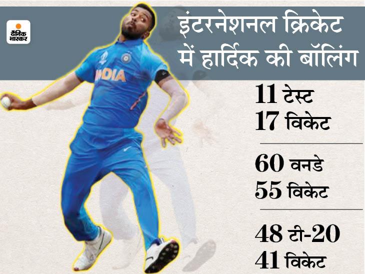 प्रैक्टिस सेशन में बॉलिंग कर रहे हैं ऑलराउंडर हार्दिक पंड्या, टी-20 वर्ल्ड कप से पहले पूरी बॉलिंग फिटनेस हासिल करना चाहते हैं|क्रिकेट,Cricket - Dainik Bhaskar