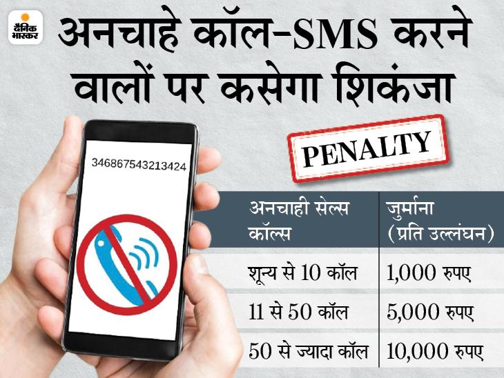 Telecom Department Fine Rs 10000 For Every Call And SMS Made By Telemarketers | 50 से ज्यादा अनचाहे कॉल और SMS करने पर लगेगा 10 हजार रुपए तक का जुर्माना, टेलीकॉम डिपार्टमेंट तैयार कर रहा रोडमैप