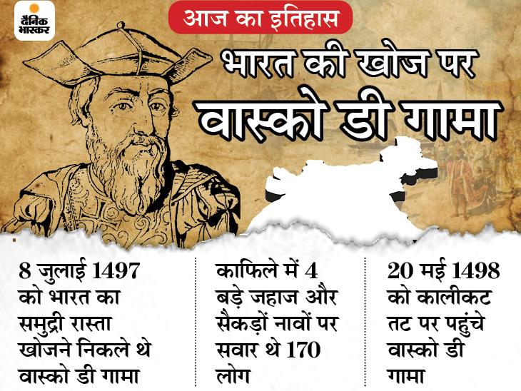524 साल पहले भारत की खोज के लिए निकले थे वास्को डी गामा, केरल के कालीकट तट पर पहुंचने में लगे थे 11 महीने|देश,National - Dainik Bhaskar