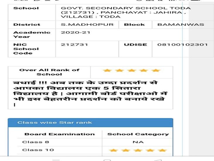 राजस्थान सरकार ने दिया फाइव स्टार सर्टिफिकेट।