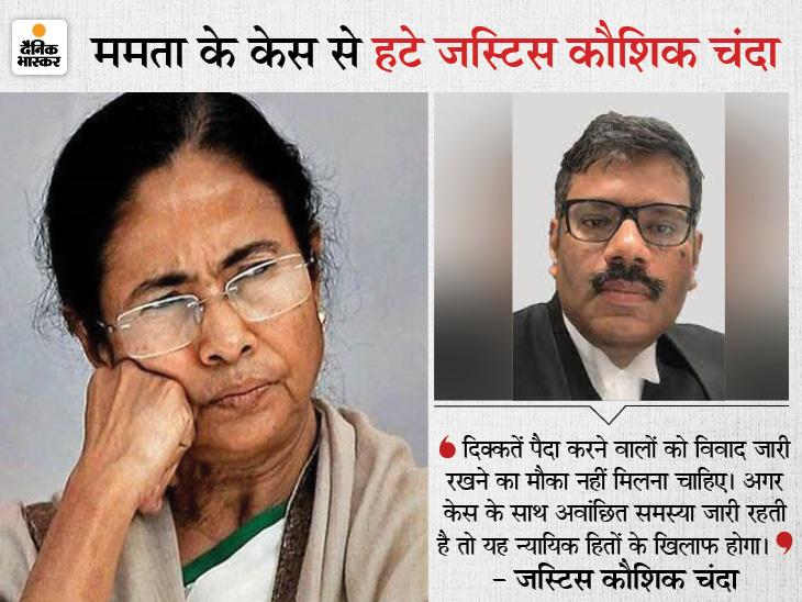 कलकत्ता हाईकोर्ट ने ममता बनर्जी पर 5 लाख का जुर्माना लगाया; कहा- उन्होंने न्यायपालिका की छवि खराब करने की कोशिश की|देश,National - Dainik Bhaskar