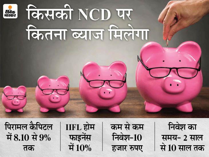 शेयर बाजार और FD से कमाई नहीं हो रही तो यह है विकल्प, 10% सालाना ब्याज मिलेगा बिजनेस,Business - Dainik Bhaskar