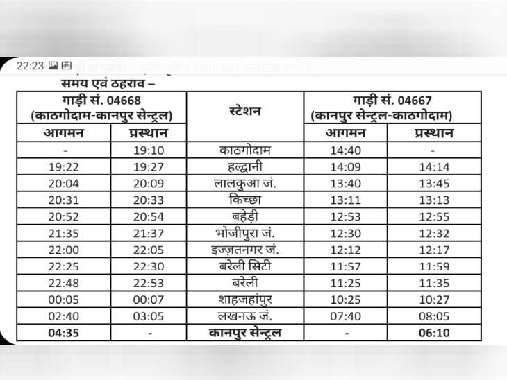 वापसी यात्रा में कानपुर सेंट्रल से 06.10 बजे प्रस्थान करेगी ट्रेन।