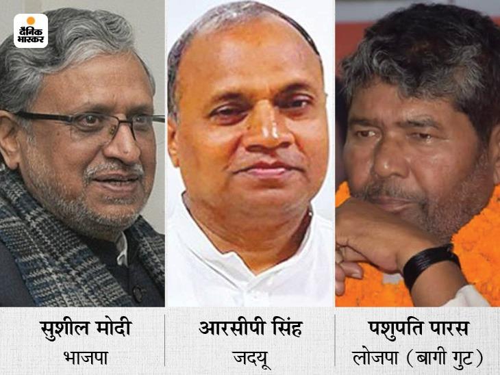 जदयू कोटे से आरसीपी समेत तीन मंत्री बनेंगे, केंद्र सरकार में बड़े फेरबदल का ब्लूप्रिंट तैयार; कई नए चेहरे शामिल होंगे|पटना,Patna - Dainik Bhaskar