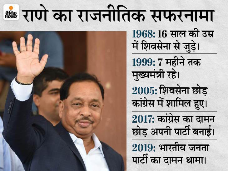 कभी मुंबई की सड़कों पर फाइटर हुआ करते थे राणे, बाला साहब के निर्देश पर बने थे महाराष्ट्र के मुख्यमंत्री|महाराष्ट्र,Maharashtra - Dainik Bhaskar