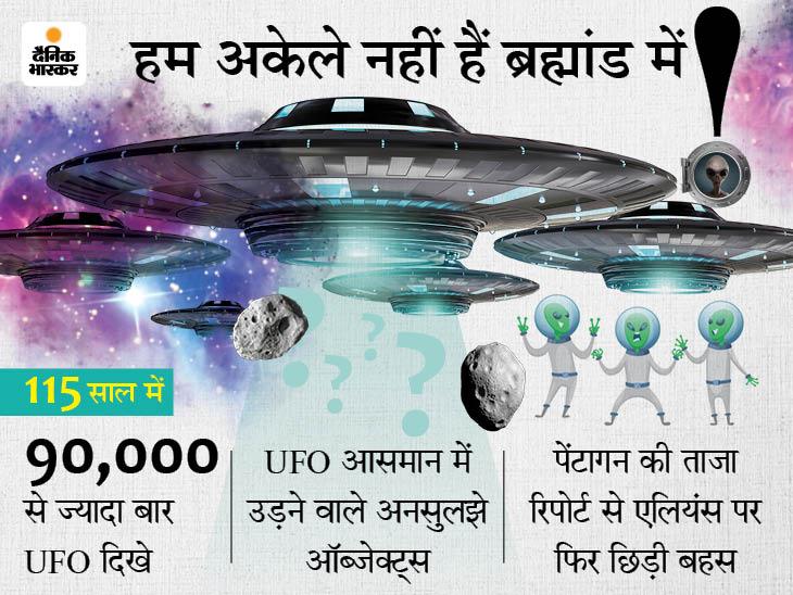 अमेरिका ने माना- 17 साल में धरती पर दिखे 144 UFO, एलियन से भी इंकार नहीं; भारत में भी 1951 से दिख रही हैं 'उड़न तश्तरियां'|DB ओरिजिनल,DB Original - Dainik Bhaskar