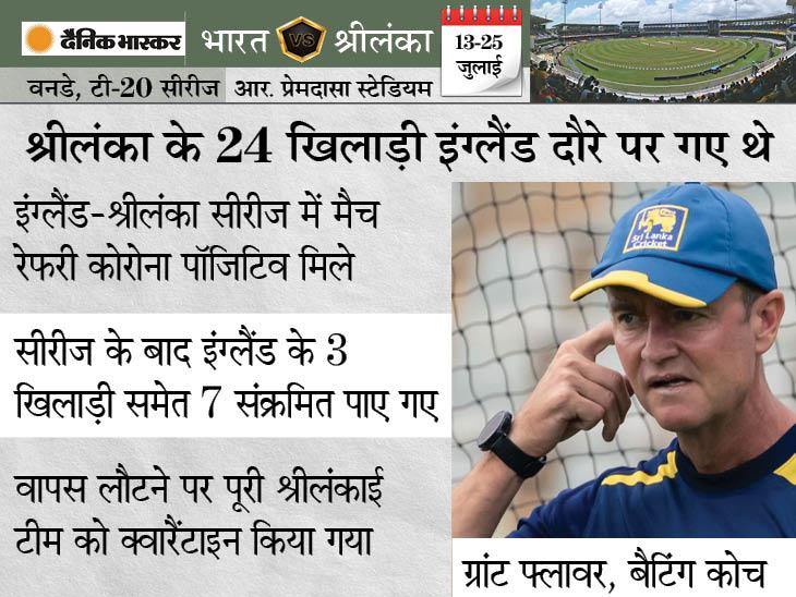 श्रीलंका के बैटिंग कोच ग्रांट फ्लावर कोरोना पॉजिटिव, 13 जुलाई से शुरू होने हैं मुकाबले|क्रिकेट,Cricket - Dainik Bhaskar