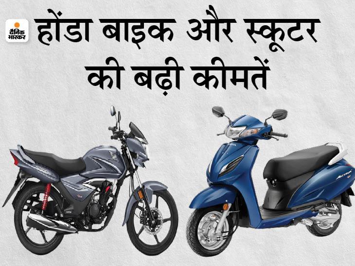 कच्चे माल की कीमतें बढ़ने का असर, एक्टिवा 1237 तो शाइन 1200 रुपए तक महंगी हुई|टेक & ऑटो,Tech & Auto - Dainik Bhaskar