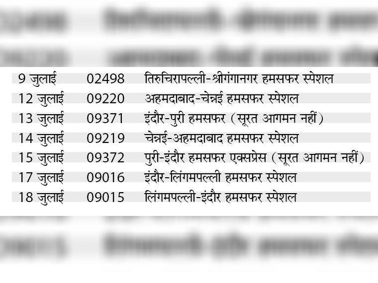 नोट: 5 जुलाई से 02497 श्रीगंगानगर-तिरुचिरपल्ली हमसफर शुरू हो चुकी है।