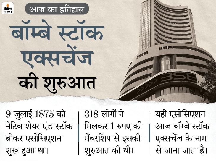 146 साल पहले मुंबई में शुरू हुआ नेटिव शेयर एंड स्टॉक ब्रोकर एसोसिएशन, आज ये बॉम्बे स्टॉक एक्सचेंज के नाम से जाना जाता है|देश,National - Dainik Bhaskar