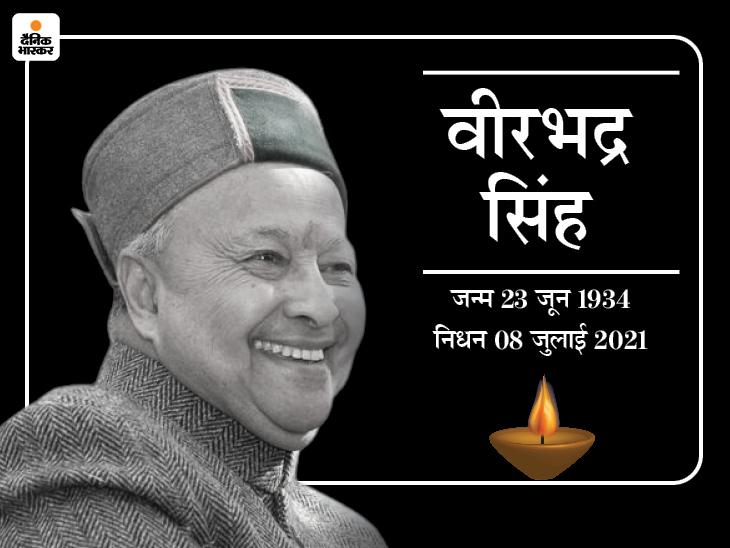 हिमाचल प्रदेश के पूर्व मुख्यमंत्री और कांग्रेस नेता वीरभद्र सिंह का 87 साल की उम्र में निधन, उन्हें दो बार हुआ था कोरोना देश,National - Dainik Bhaskar