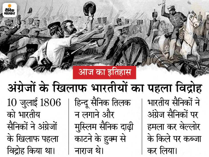 1857 की क्रांति से 51 साल पहले भारतीय सैनिकों ने अंग्रेजों के खिलाफ किया था पहला विद्रोह, रातों रात वेल्लोर के किले पर किया था कब्जा|देश,National - Dainik Bhaskar