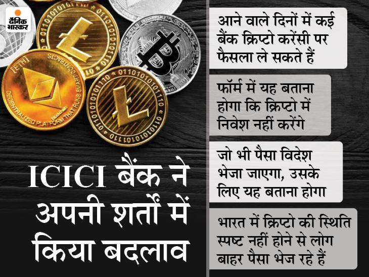विदेश में धन भेजकर वर्चुअल करेंसी में नहीं कर सकते हैं निवेश, ICICI बैंक का फैसला|बिजनेस,Business - Dainik Bhaskar