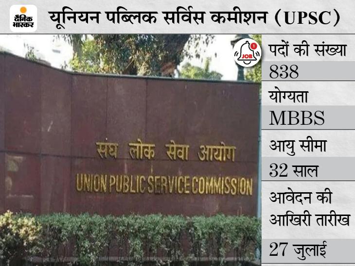 UPSC ने मेडिकल ऑफिसर के 838 पदों पर निकाली भर्ती, 27 जुलाई तक आवेदन कर सकेंगे MBBS कैंडिडेट्स|करिअर,Career - Dainik Bhaskar