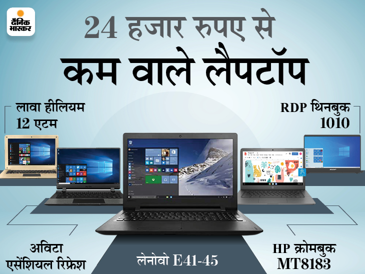 वर्क फ्रॉम होम और ऑनलाइन क्लासेस के लिए बेस्ट ऑप्शन होंगे, कीमत 13 हजार रुपए से शुरू|टेक & ऑटो,Tech & Auto - Dainik Bhaskar