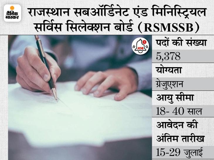 पटवारी के 5,378 पदों पर भर्ती के लिए करें अप्लाई, 15 जुलाई से शुरू होगी आवेदन प्रक्रिया|करिअर,Career - Dainik Bhaskar
