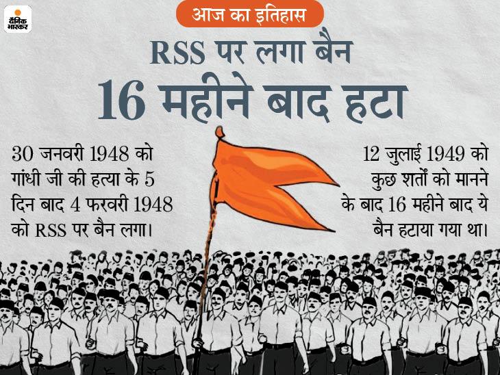 गांधी जी की हत्या के 5 दिन बाद लगा था RSS पर बैन, ठोस सबूत नहीं मिलने पर 16 महीने बाद सरकार को बदलना पड़ा था फैसला|देश,National - Dainik Bhaskar
