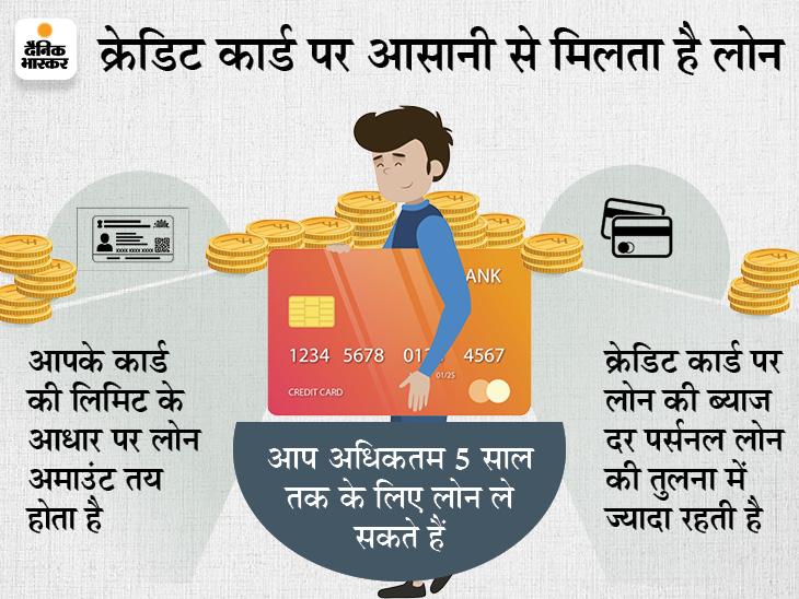 क्रेडिट कार्ड पर लोन लेने का बना रहे हैं प्लान तो ब्याज दर और प्रोसेसिंग फीस सहित इन 5 बातों का रखें ध्यान|बिजनेस,Business - Dainik Bhaskar