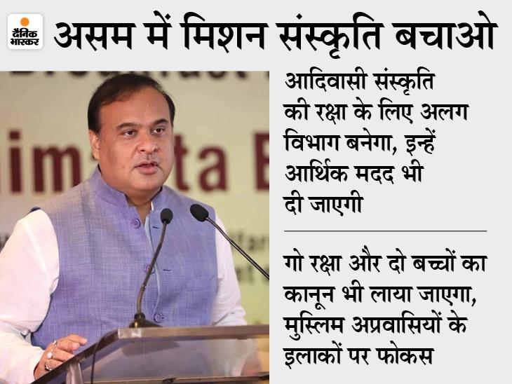 धर्म छिपाकर शादी करने वालों के खिलाफ कानून लाएगी असम सरकार, CM बोले- हिंदू और मुस्लिम, दोनों पर लागू होगा|देश,National - Dainik Bhaskar
