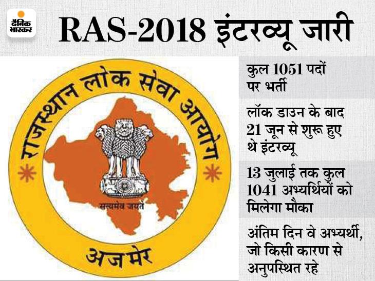 RPSC - Dainik Bhaskar