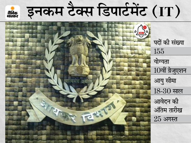 आयकर विभाग ने इनकम टैक्स इंस्पेक्टर समेत 155 पदों पर भर्ती के लिए मांगे आवेदन, 25 अगस्त आवेदन की आखिरी तारीख|करिअर,Career - Dainik Bhaskar