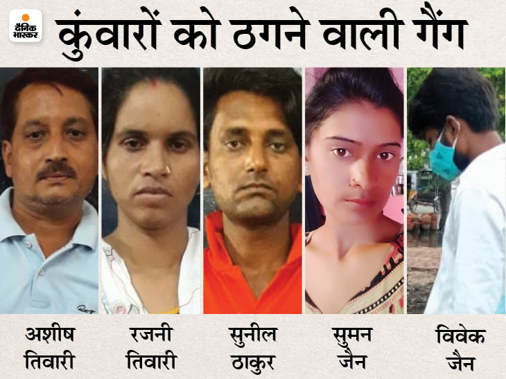 युवक से पत्नी की फर्जी शादी कराई, शॉपिंग के लिए सवा लाख रुपए लेकर मिडिएटर फरार हुई; फिर लड़के को नकली पुलिस से पिटवाकर ठग दंपती भी भागे जबलपुर,Jabalpur - Dainik Bhaskar