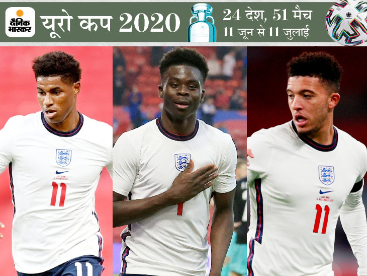 यूरो कप फाइनल में पेनल्टी मिस करने वाले ब्लैक फुटबॉलर्स रेसिज्म का शिकार; पर इंग्लैंड के PM बोले- तीनों देश के हीरो|स्पोर्ट्स,Sports - Dainik Bhaskar