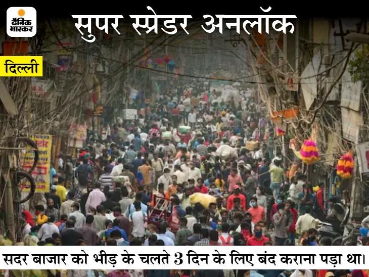 मेडिकल एसोसिएशन ने कहा- तीसरी लहर करीब; टूरिज्म और धार्मिक यात्राओं को कुछ महीने और रोका जा सकता है देश,National - Dainik Bhaskar