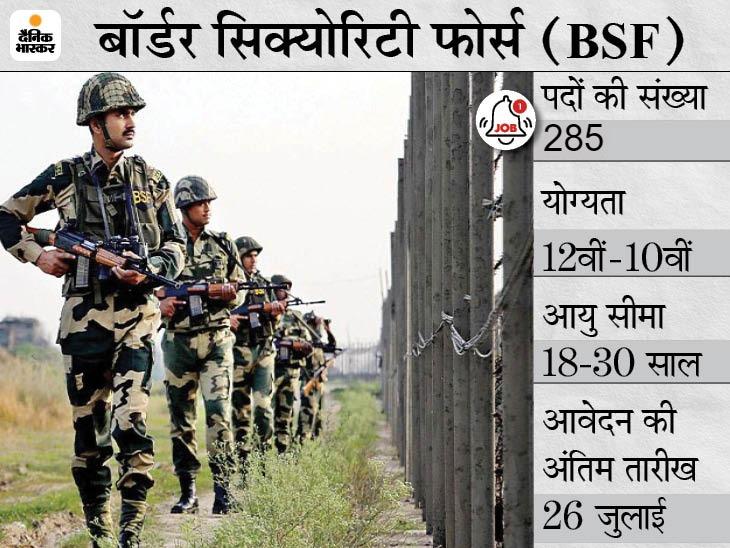 BSF ने असिस्टेंट एयरक्राफ्ट मैकेनिक समेत 285 पदों पर भर्ती के लिए जारी किया नोटिफिकेशन, 26 जुलाई तक जारी रहेगी आवेदन प्रक्रिया|करिअर,Career - Dainik Bhaskar